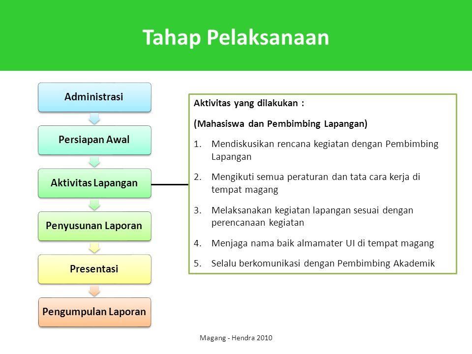 Tahap Pelaksanaan Magang - Hendra 2010 Aktivitas yang dilakukan : (Mahasiswa dan Pembimbing Lapangan) 1.Mendiskusikan rencana kegiatan dengan Pembimbi