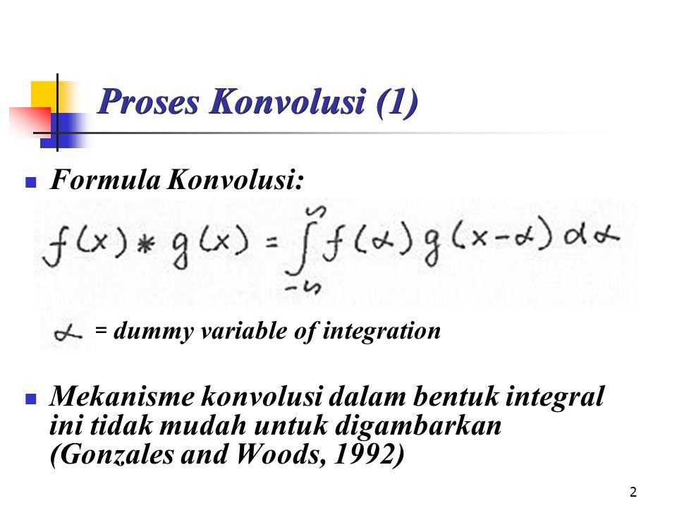 2 Proses Konvolusi (1) Formula Konvolusi: = dummy variable of integration Mekanisme konvolusi dalam bentuk integral ini tidak mudah untuk digambarkan