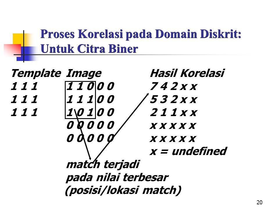 20 Proses Korelasi pada Domain Diskrit: Untuk Citra Biner TemplateImageHasil Korelasi 1 1 11 1 0 0 07 4 2 x x 1 1 11 1 1 0 05 3 2 x x 1 1 11 0 1 0 02