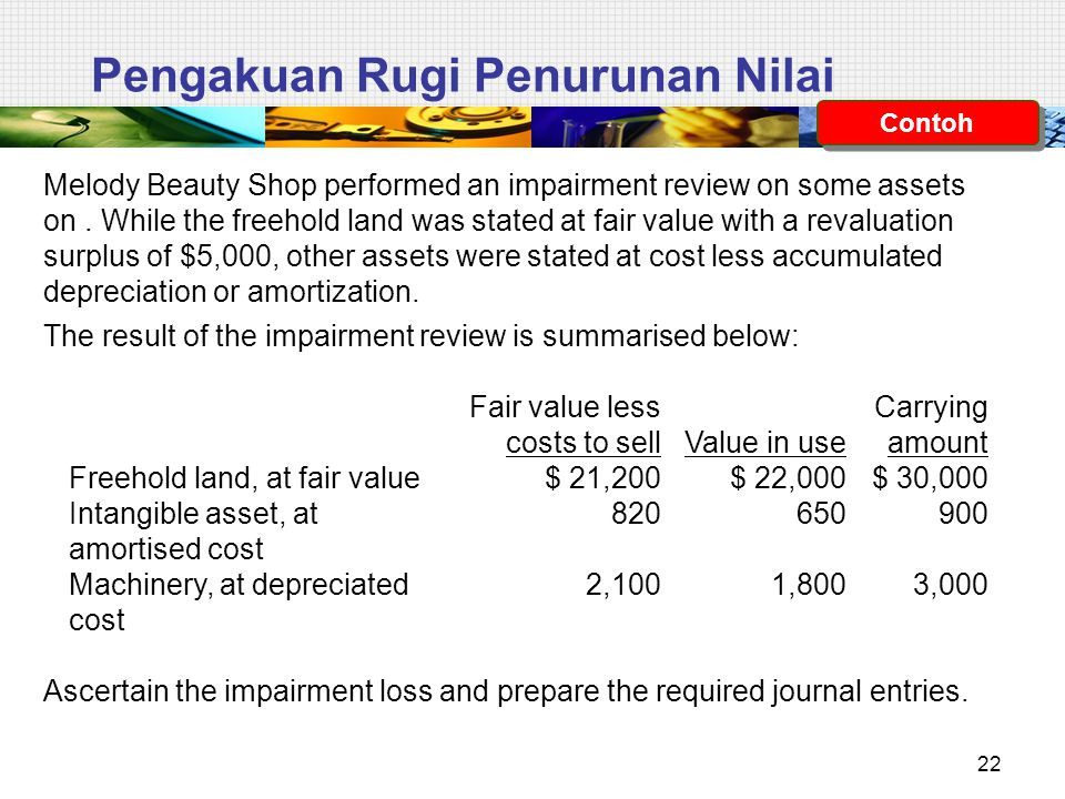Pengakuan Rugi Penurunan Nilai Contoh Melody Beauty Shop performed an impairment review on some assets on. While the freehold land was stated at fair