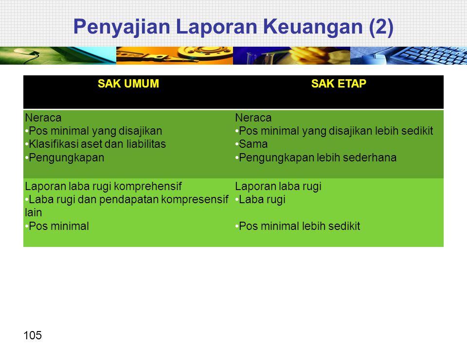 105 SAK UMUMSAK ETAP Neraca Pos minimal yang disajikan Klasifikasi aset dan liabilitas Pengungkapan Neraca Pos minimal yang disajikan lebih sedikit Sa