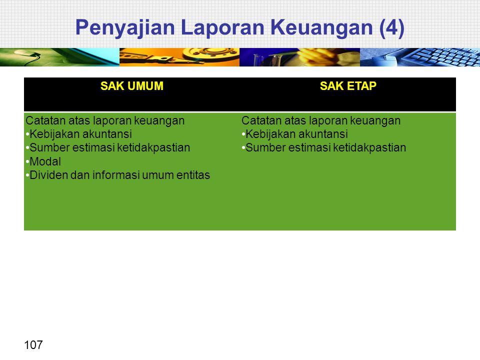 107 SAK UMUMSAK ETAP Catatan atas laporan keuangan Kebijakan akuntansi Sumber estimasi ketidakpastian Modal Dividen dan informasi umum entitas Catatan
