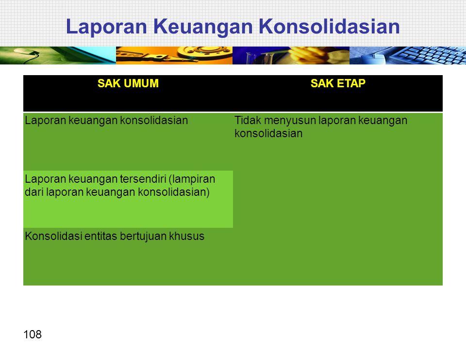108 SAK UMUMSAK ETAP Laporan keuangan konsolidasianTidak menyusun laporan keuangan konsolidasian Laporan keuangan tersendiri (lampiran dari laporan ke