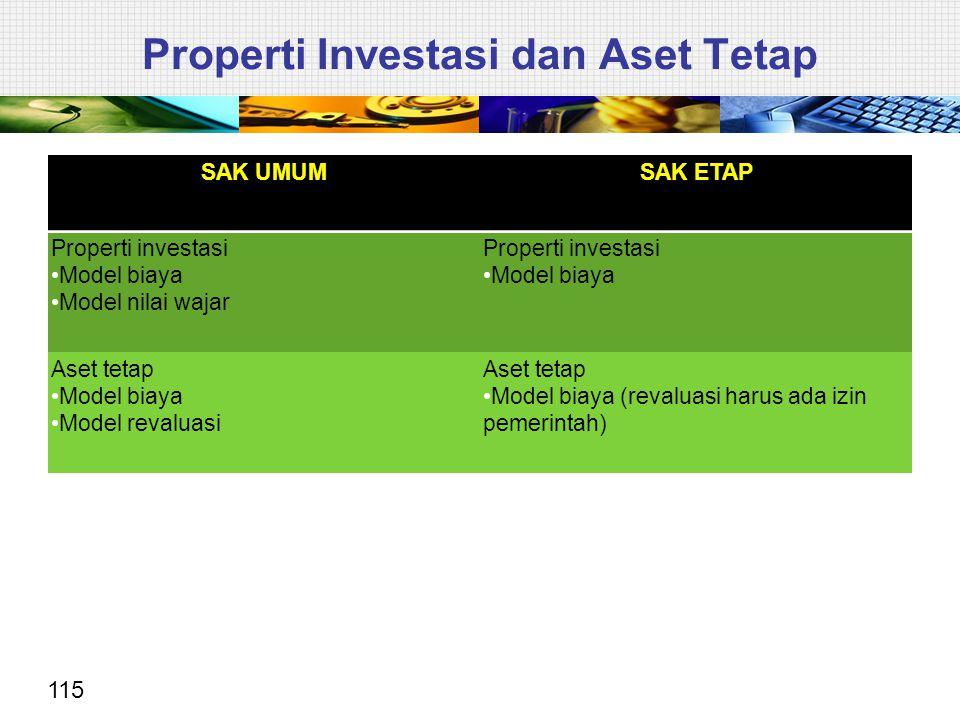 115 SAK UMUMSAK ETAP Properti investasi Model biaya Model nilai wajar Properti investasi Model biaya Aset tetap Model biaya Model revaluasi Aset tetap