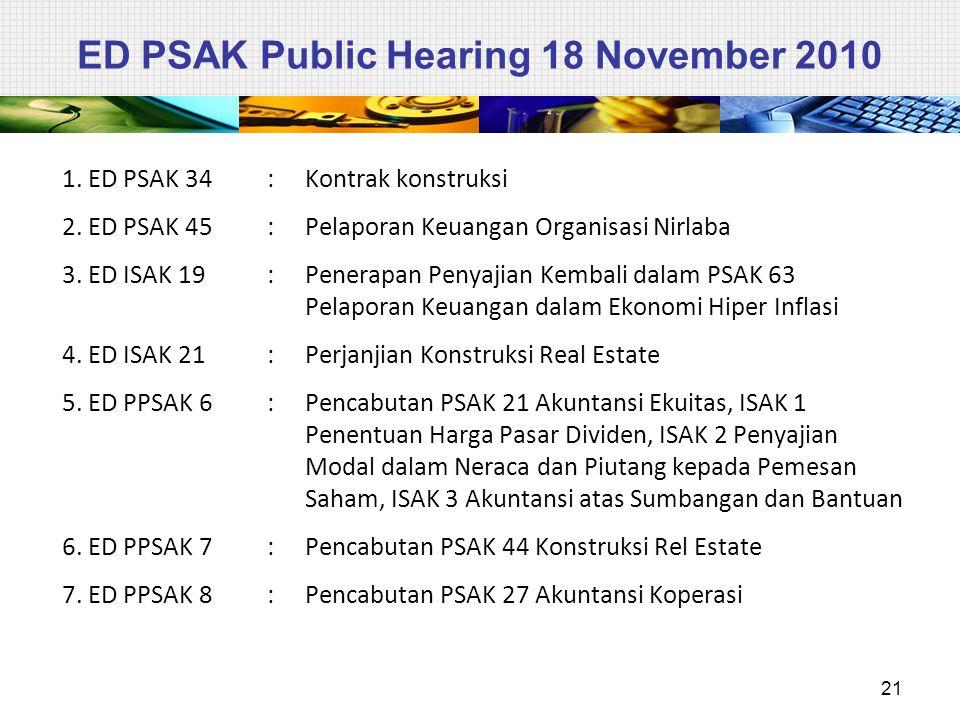 ED PSAK Public Hearing 18 November 2010 1. ED PSAK 34: Kontrak konstruksi 2. ED PSAK 45: Pelaporan Keuangan Organisasi Nirlaba 3. ED ISAK 19 : Penerap