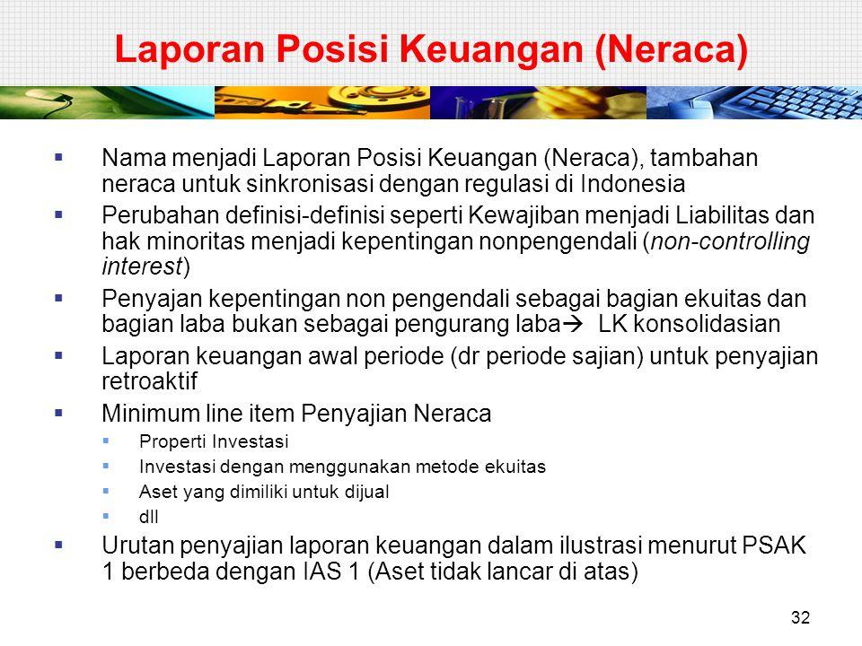 Laporan Posisi Keuangan (Neraca)  Nama menjadi Laporan Posisi Keuangan (Neraca), tambahan neraca untuk sinkronisasi dengan regulasi di Indonesia  Pe