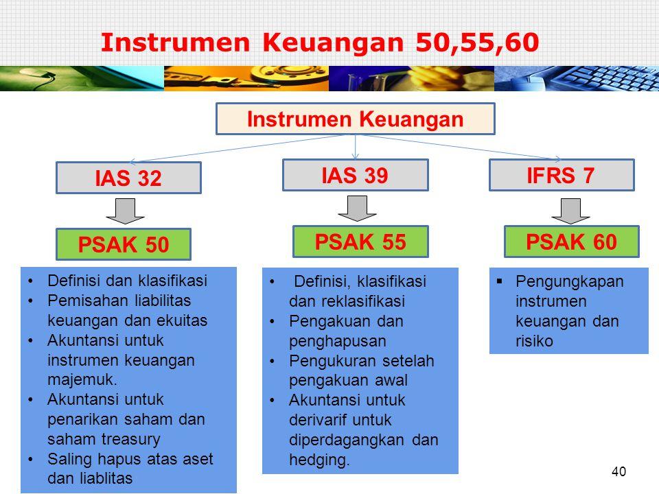 40 Instrumen Keuangan 50,55,60 Definisi dan klasifikasi Pemisahan liabilitas keuangan dan ekuitas Akuntansi untuk instrumen keuangan majemuk. Akuntans