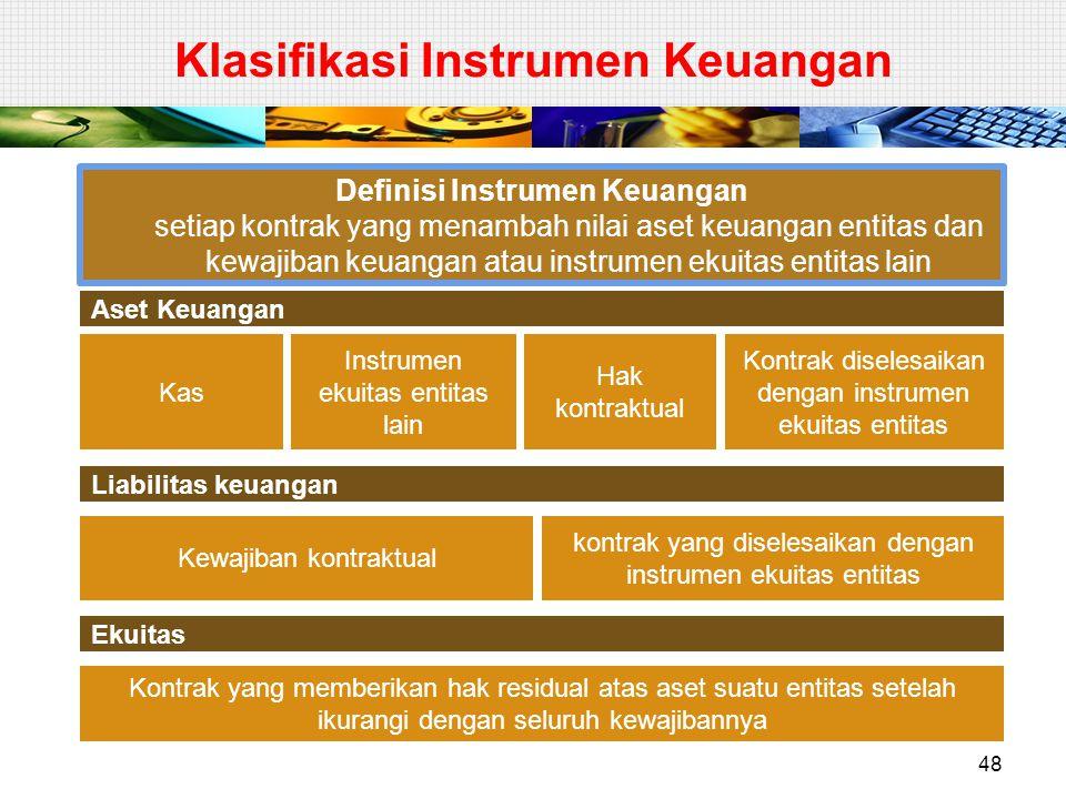 Klasifikasi Instrumen Keuangan 48 Definisi Instrumen Keuangan setiap kontrak yang menambah nilai aset keuangan entitas dan kewajiban keuangan atau ins