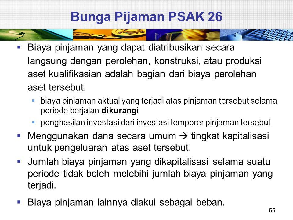 Bunga Pijaman PSAK 26  Biaya pinjaman yang dapat diatribusikan secara langsung dengan perolehan, konstruksi, atau produksi aset kualifikasian adalah