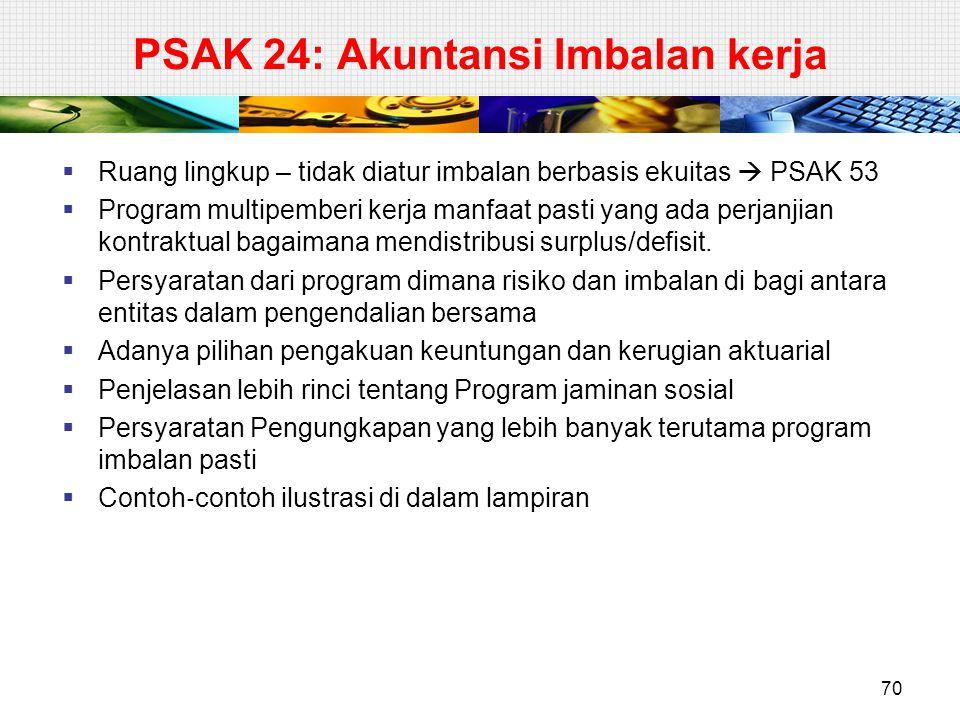 PSAK 24: Akuntansi Imbalan kerja  Ruang lingkup – tidak diatur imbalan berbasis ekuitas  PSAK 53  Program multipemberi kerja manfaat pasti yang ada