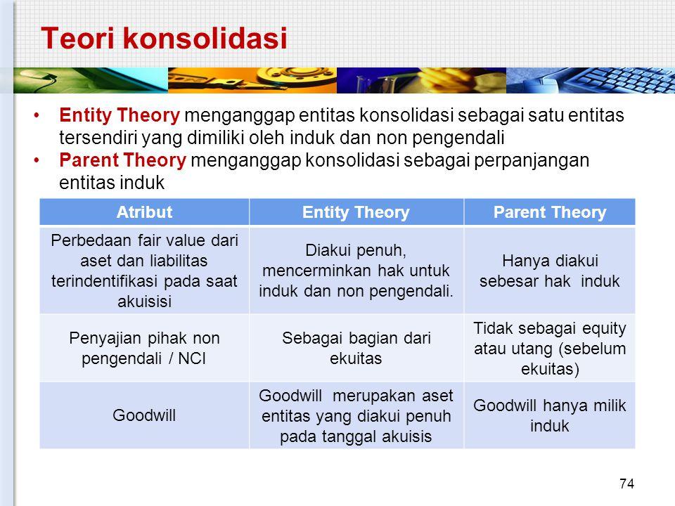 Teori konsolidasi 74 AtributEntity TheoryParent Theory Perbedaan fair value dari aset dan liabilitas terindentifikasi pada saat akuisisi Diakui penuh,