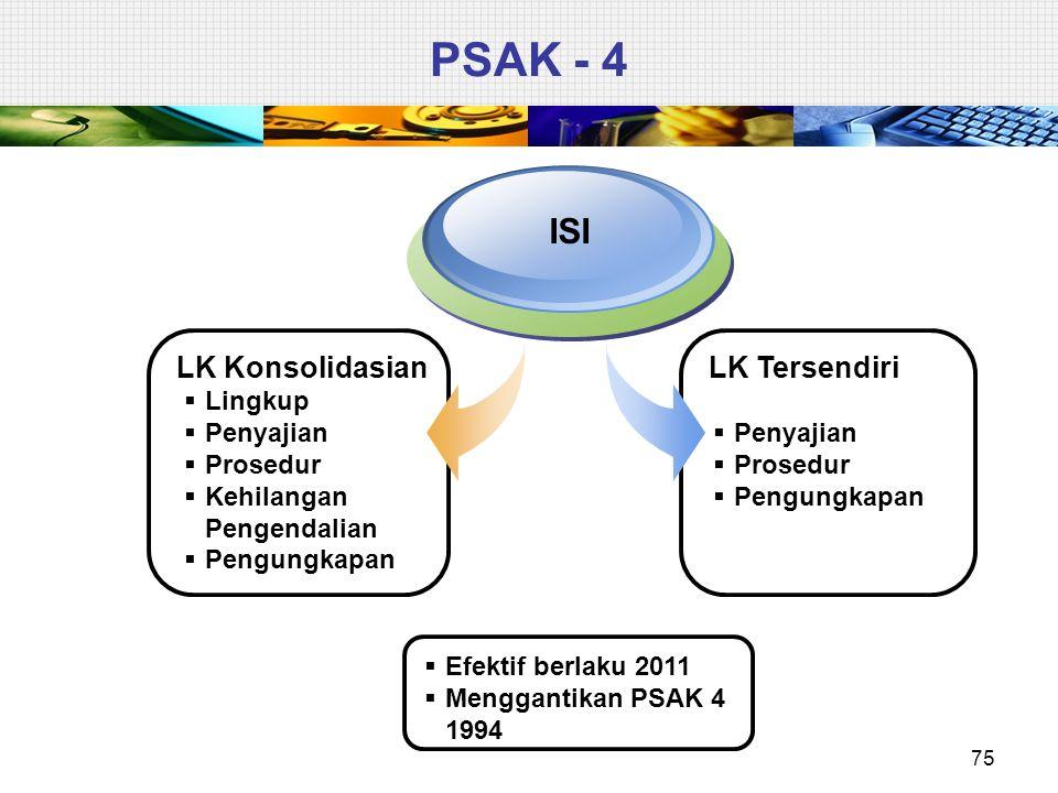 PSAK - 4 LK Konsolidasian ISI LK Tersendiri  Lingkup  Penyajian  Prosedur  Kehilangan Pengendalian  Pengungkapan  Penyajian  Prosedur  Pengung