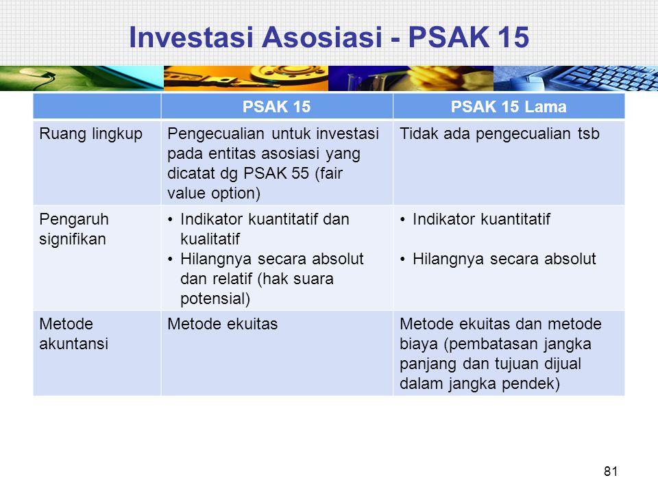 Investasi Asosiasi - PSAK 15 PSAK 15PSAK 15 Lama Ruang lingkupPengecualian untuk investasi pada entitas asosiasi yang dicatat dg PSAK 55 (fair value o