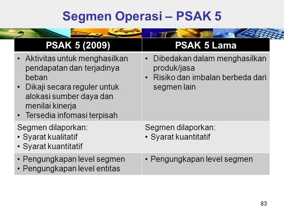 Segmen Operasi – PSAK 5 PSAK 5 (2009)PSAK 5 Lama Aktivitas untuk menghasilkan pendapatan dan terjadinya beban Dikaji secara reguler untuk alokasi sumb