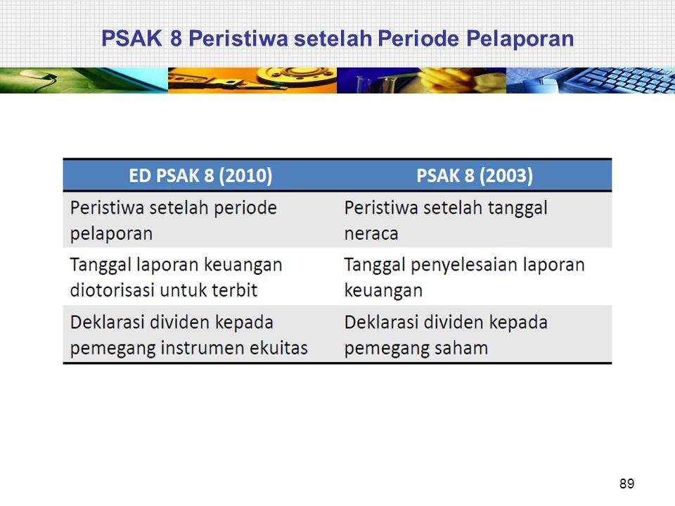 PSAK 8 Peristiwa setelah Periode Pelaporan 89
