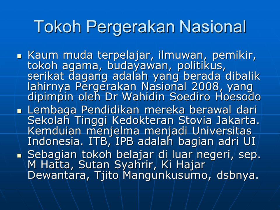 Lembaga Perpustakaan 1950-an Pertumbuhan perp.Di Indonesia bermula setelah tahun 50-an.