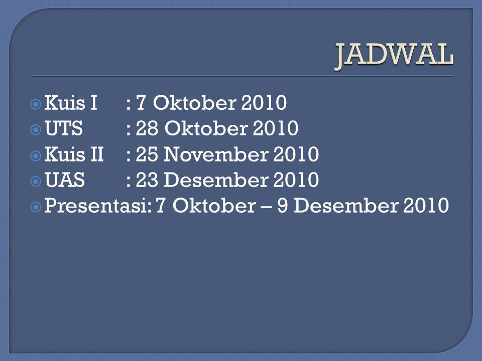  Kuis I: 7 Oktober 2010  UTS: 28 Oktober 2010  Kuis II: 25 November 2010  UAS: 23 Desember 2010  Presentasi: 7 Oktober – 9 Desember 2010