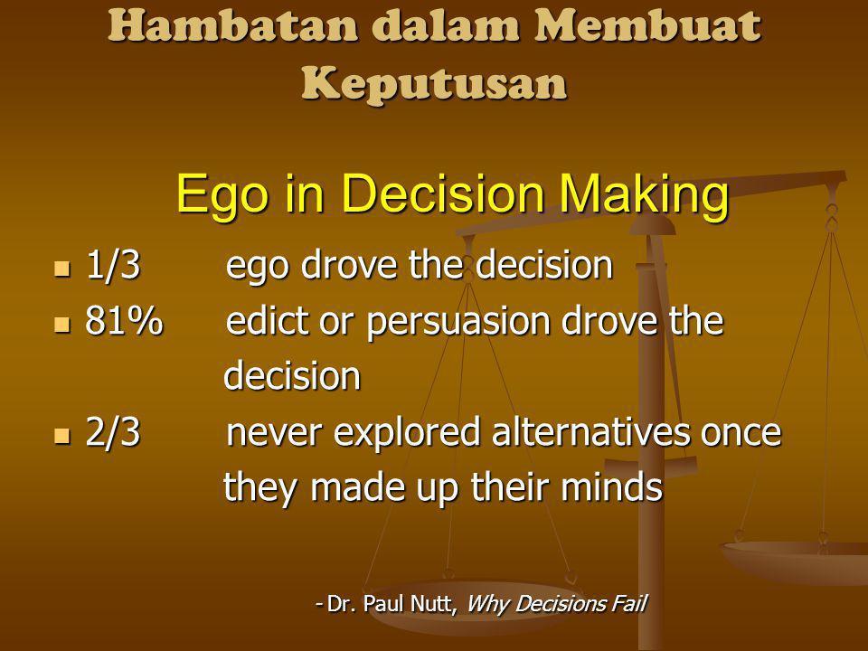 Hambatan dalam Membuat Keputusan Ego in Decision Making 1/3ego drove the decision 1/3ego drove the decision 81%edict or persuasion drove the 81%edict