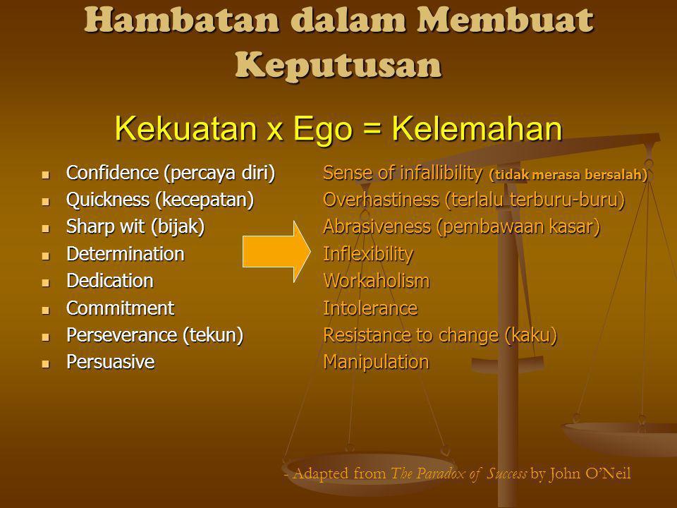 Kekuatan x Ego = Kelemahan Confidence (percaya diri) Confidence (percaya diri) Quickness (kecepatan) Quickness (kecepatan) Sharp wit (bijak) Sharp wit (bijak) Determination Determination Dedication Dedication Commitment Commitment Perseverance (tekun) Perseverance (tekun) Persuasive Persuasive Sense of infallibility (tidak merasa bersalah) Overhastiness (terlalu terburu-buru) Abrasiveness (pembawaan kasar) InflexibilityWorkaholismIntolerance Resistance to change (kaku) Manipulation - Adapted from The Paradox of Success by John O'Neil Hambatan dalam Membuat Keputusan