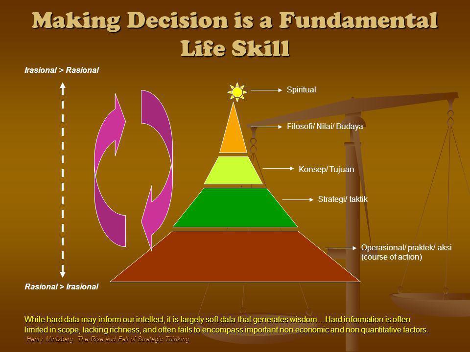 Making Decision is a Fundamental Life Skill Rasional > Irasional Irasional > Rasional Spiritual Filosofi/ Nilai/ Budaya Konsep/ Tujuan Strategi/ takti