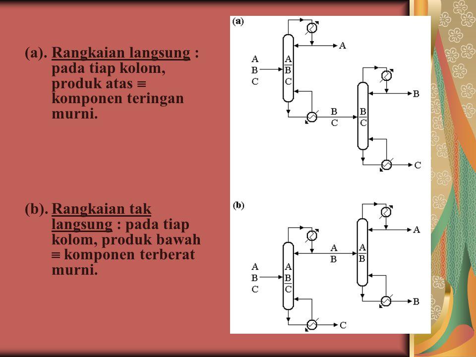(a).Rangkaian langsung : pada tiap kolom, produk atas  komponen teringan murni. (b).Rangkaian tak langsung : pada tiap kolom, produk bawah  komponen