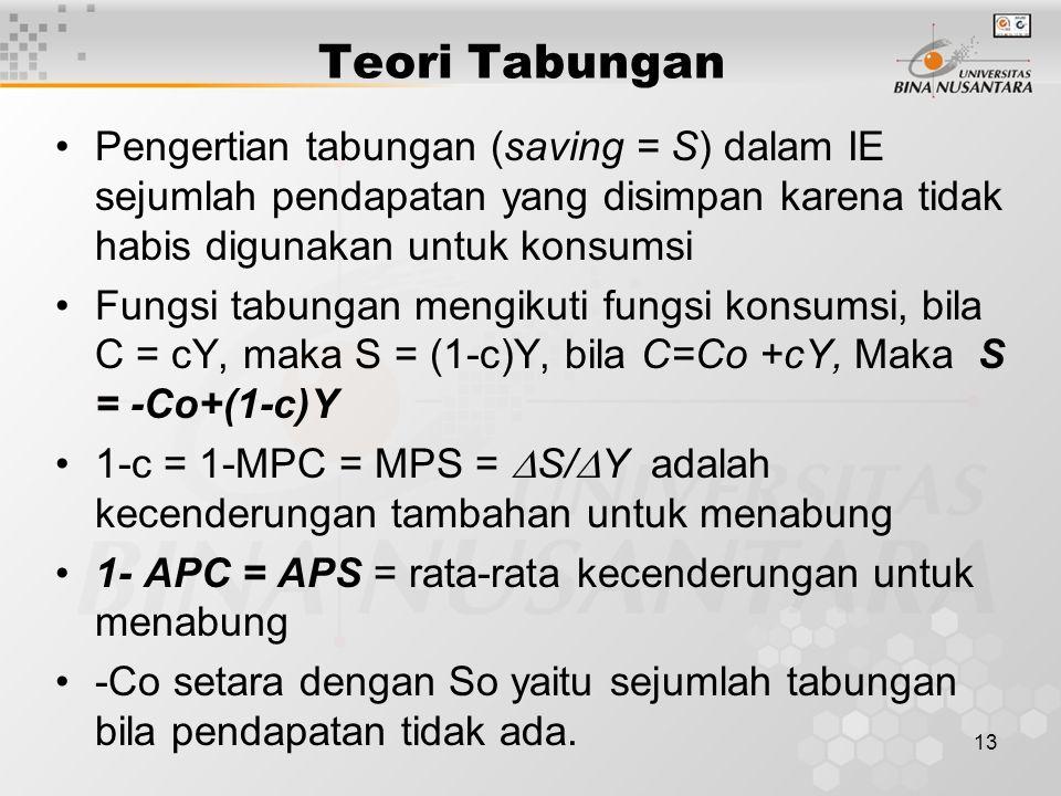 13 Teori Tabungan Pengertian tabungan (saving = S) dalam IE sejumlah pendapatan yang disimpan karena tidak habis digunakan untuk konsumsi Fungsi tabun