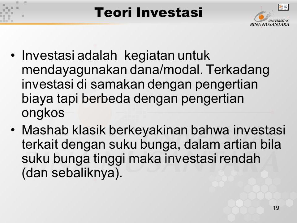 19 Teori Investasi Investasi adalah kegiatan untuk mendayagunakan dana/modal. Terkadang investasi di samakan dengan pengertian biaya tapi berbeda deng