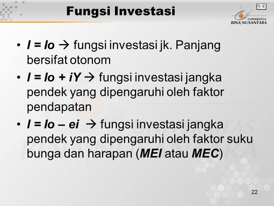 22 Fungsi Investasi I = Io  fungsi investasi jk. Panjang bersifat otonom I = Io + iY  fungsi investasi jangka pendek yang dipengaruhi oleh faktor pe