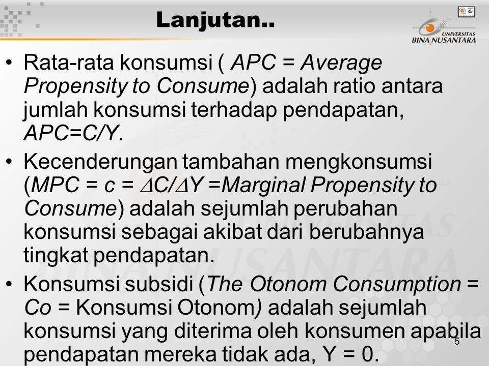 5 Lanjutan.. Rata-rata konsumsi ( APC = Average Propensity to Consume) adalah ratio antara jumlah konsumsi terhadap pendapatan, APC=C/Y. Kecenderungan