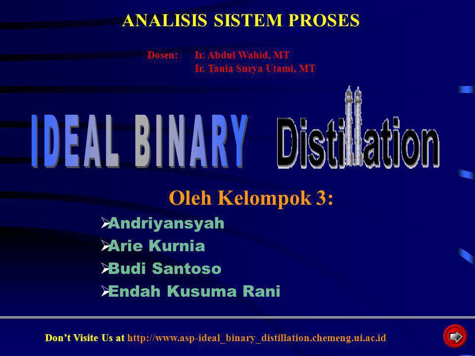 Oleh Kelompok 3:  Andriyansyah  Arie Kurnia  Budi Santoso  Endah Kusuma Rani ANALISIS SISTEM PROSES Dosen: Ir.