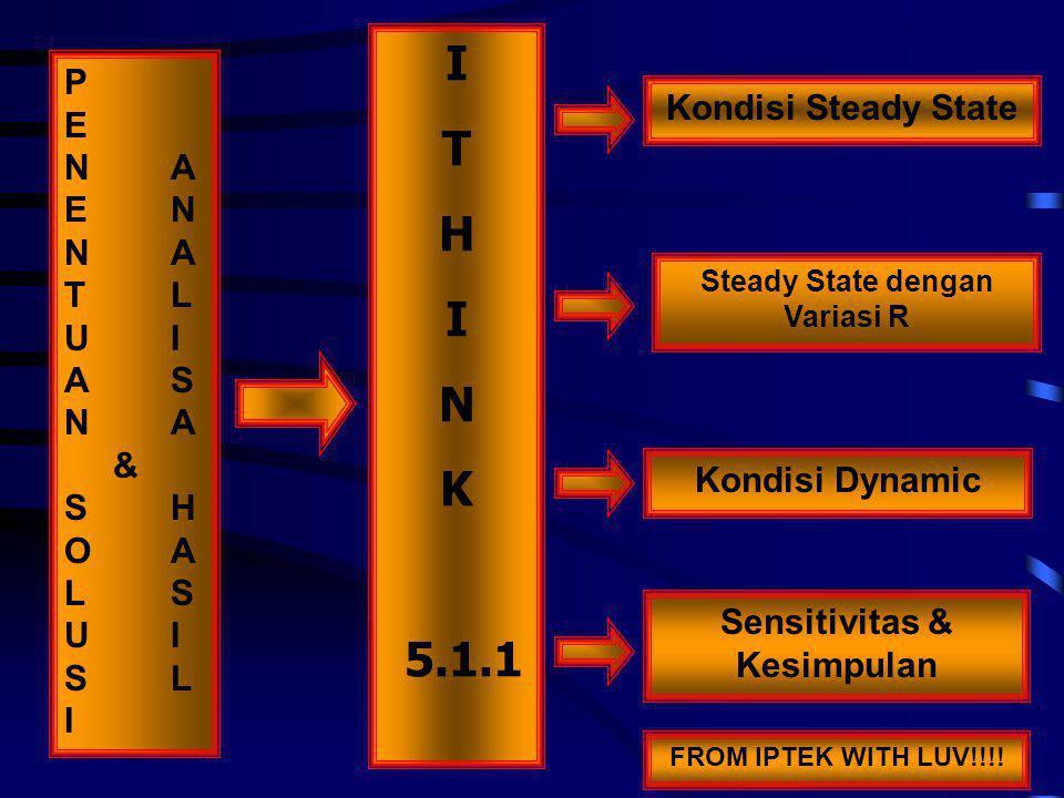 P E NA EN NA TL UI AS NA & SH OA LS UI SL I T H I N K 5.1.1 Kondisi Steady State Steady State dengan Variasi R Kondisi Dynamic Sensitivitas & Kesimpulan FROM IPTEK WITH LUV!!!!