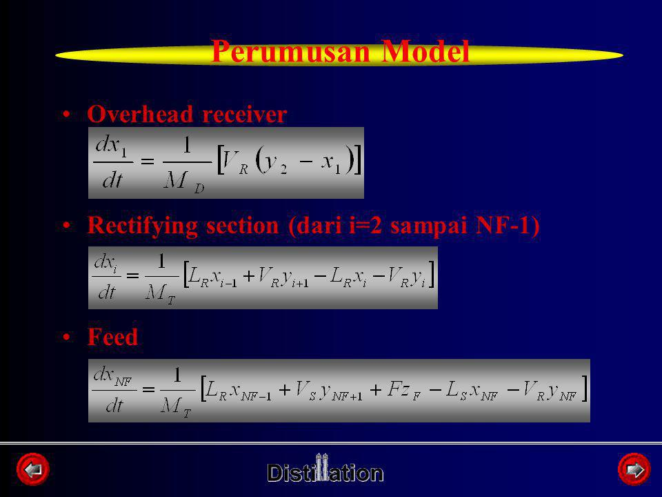 Overhead receiver Rectifying section (dari i=2 sampai NF-1) Feed Perumusan Model