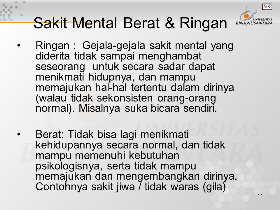 11 Ringan : Gejala-gejala sakit mental yang diderita tidak sampai menghambat seseorang untuk secara sadar dapat menikmati hidupnya, dan mampu memajuka
