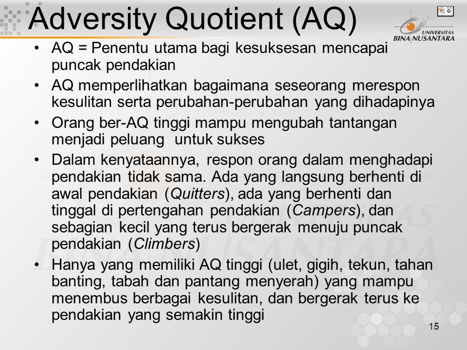 15 Adversity Quotient (AQ) AQ = Penentu utama bagi kesuksesan mencapai puncak pendakian AQ memperlihatkan bagaimana seseorang merespon kesulitan serta