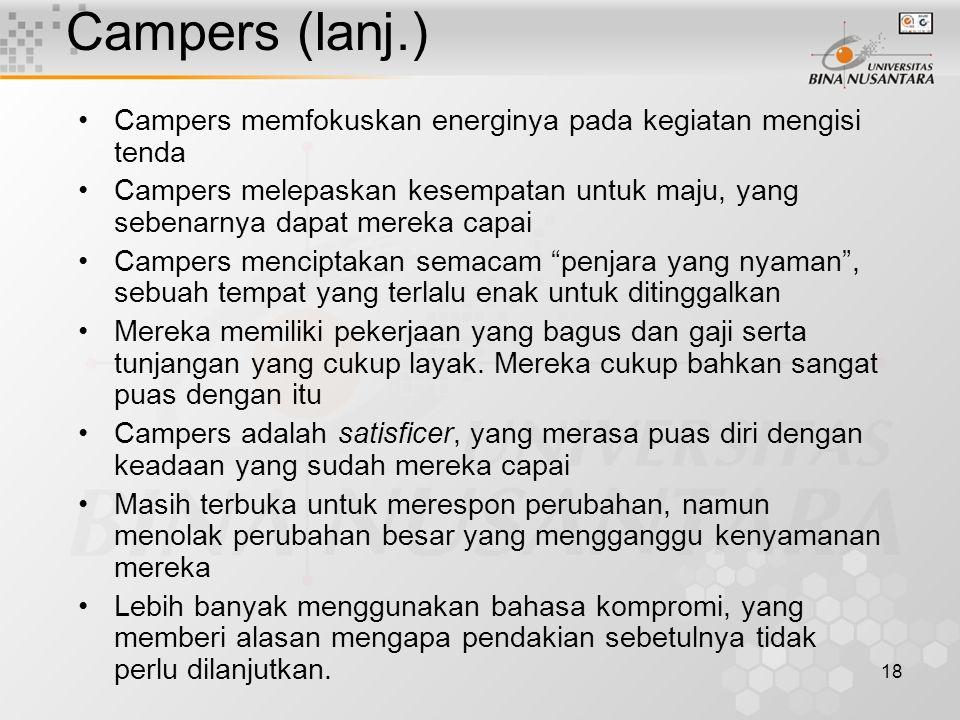 18 Campers (lanj.) Campers memfokuskan energinya pada kegiatan mengisi tenda Campers melepaskan kesempatan untuk maju, yang sebenarnya dapat mereka ca