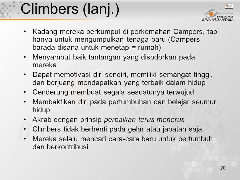 20 Climbers (lanj.) Kadang mereka berkumpul di perkemahan Campers, tapi hanya untuk mengumpulkan tenaga baru (Campers barada disana untuk menetap = ru