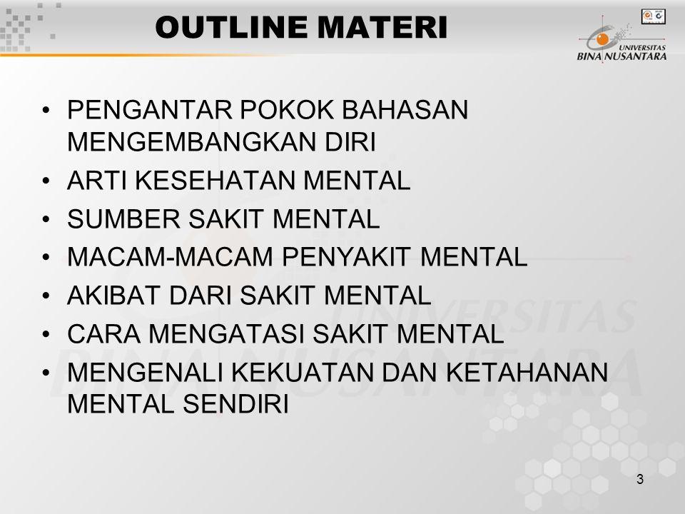 14 Kekuatan dan Ketahanan Mental Adversity Quotient.