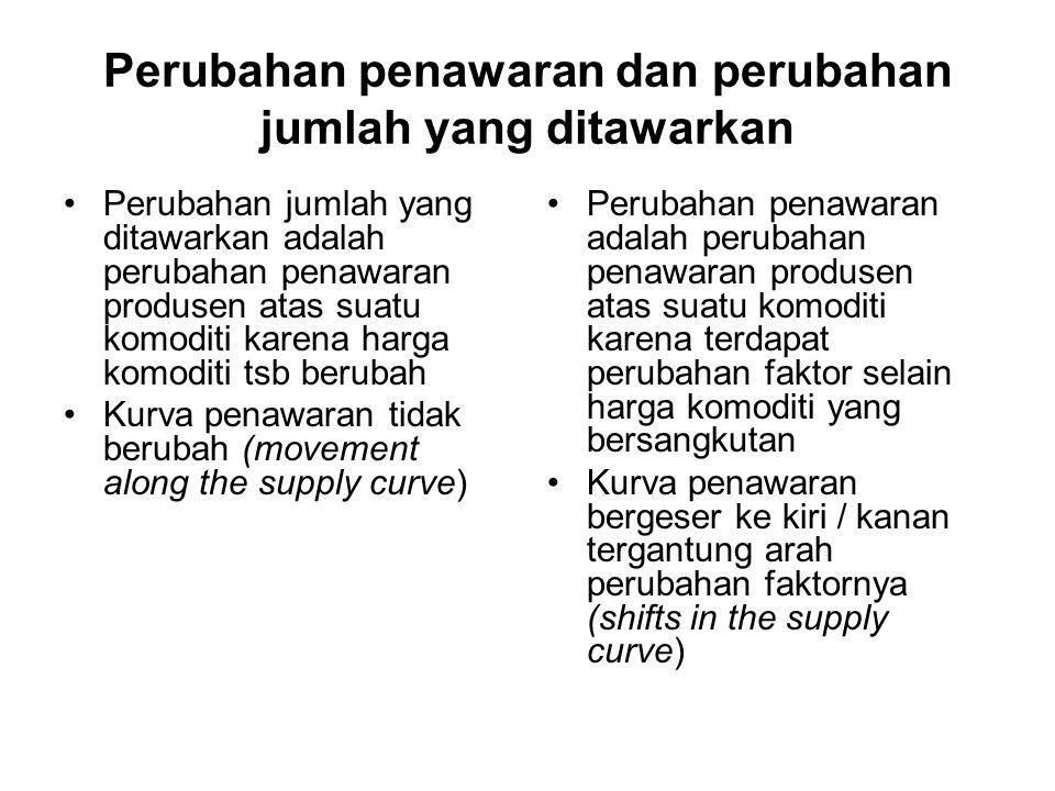 Perubahan penawaran dan perubahan jumlah yang ditawarkan Perubahan jumlah yang ditawarkan adalah perubahan penawaran produsen atas suatu komoditi kare