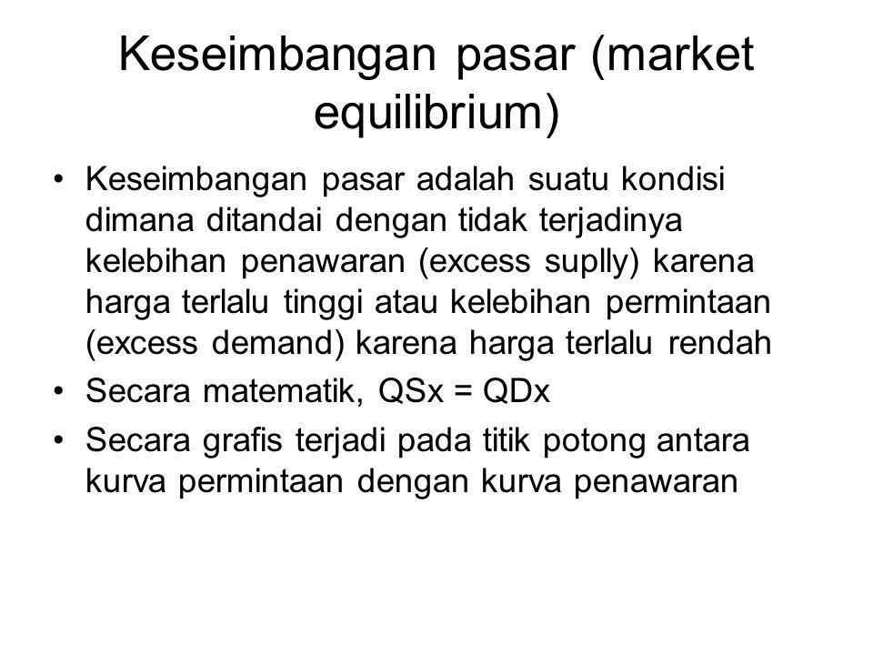 Keseimbangan pasar (market equilibrium) Keseimbangan pasar adalah suatu kondisi dimana ditandai dengan tidak terjadinya kelebihan penawaran (excess su