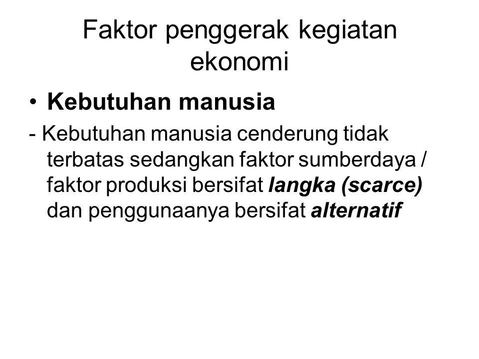 Faktor penggerak kegiatan ekonomi Kebutuhan manusia - Kebutuhan manusia cenderung tidak terbatas sedangkan faktor sumberdaya / faktor produksi bersifa