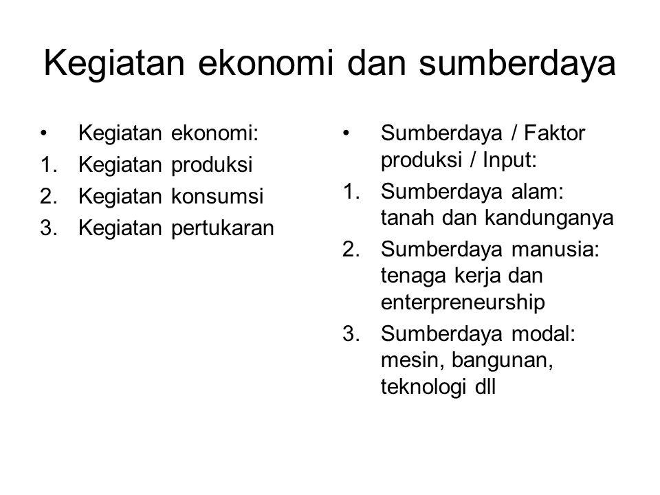 Kegiatan ekonomi dan sumberdaya Kegiatan ekonomi: 1.Kegiatan produksi 2.Kegiatan konsumsi 3.Kegiatan pertukaran Sumberdaya / Faktor produksi / Input: