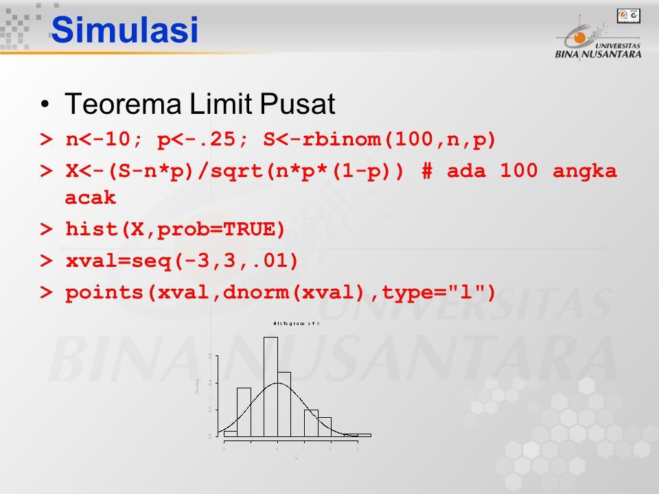 Simulasi Teorema Limit Pusat > n<-10; p<-.25; S<-rbinom(100,n,p) > X<-(S-n*p)/sqrt(n*p*(1-p)) # ada 100 angka acak > hist(X,prob=TRUE) > xval=seq(-3,3
