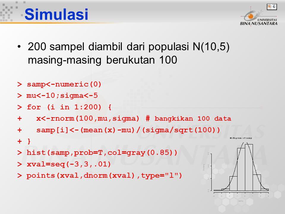 Simulasi 200 sampel diambil dari populasi N(10,5) masing-masing berukutan 100 > samp<-numeric(0) > mu<-10;sigma<-5 > for (i in 1:200) { + x<-rnorm(100