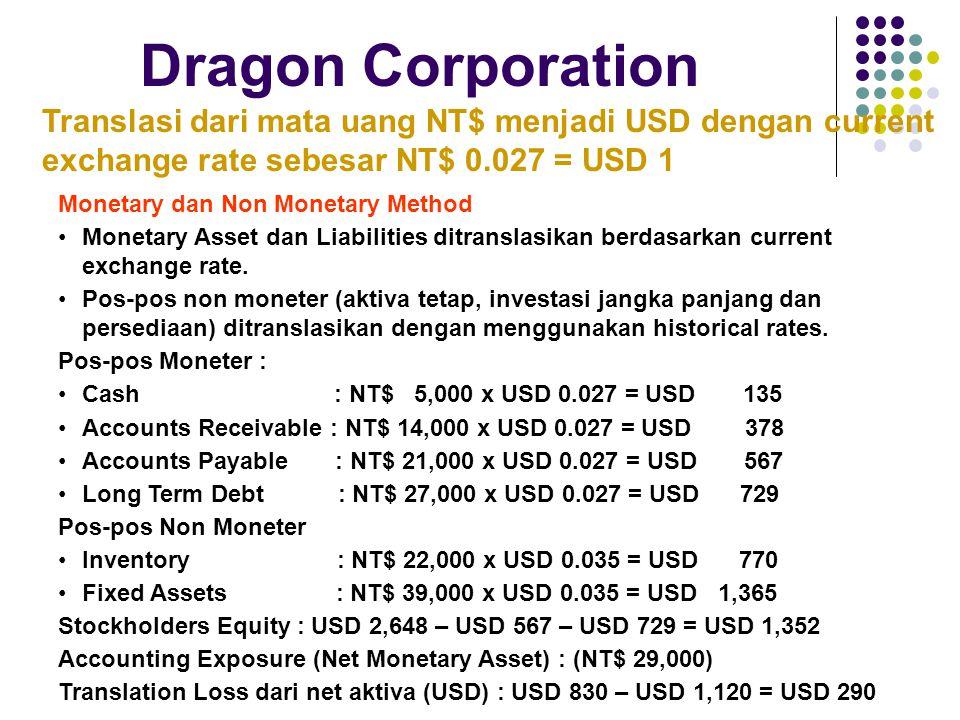 Dragon Corporation Translasi dari mata uang NT$ menjadi USD dengan current exchange rate sebesar NT$ 0.027 = USD 1 Monetary dan Non Monetary Method Monetary Asset dan Liabilities ditranslasikan berdasarkan current exchange rate.