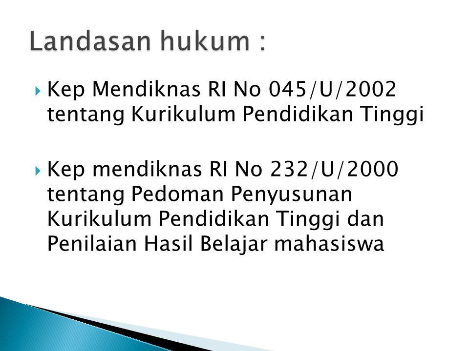  Kep Mendiknas RI No 045/U/2002 tentang Kurikulum Pendidikan Tinggi  Kep mendiknas RI No 232/U/2000 tentang Pedoman Penyusunan Kurikulum Pendidikan Tinggi dan Penilaian Hasil Belajar mahasiswa