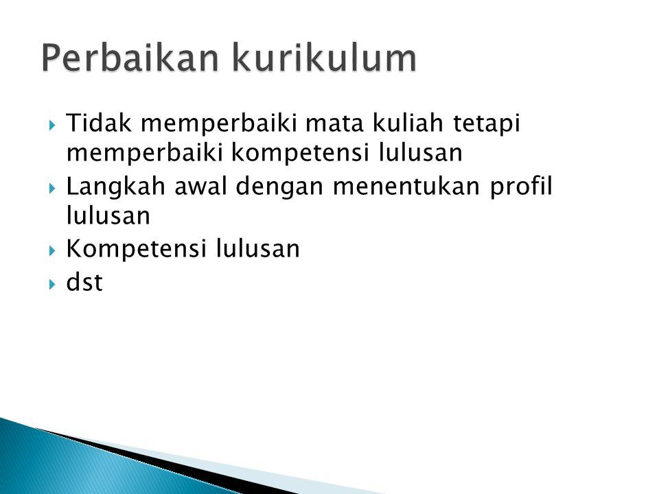  Tidak memperbaiki mata kuliah tetapi memperbaiki kompetensi lulusan  Langkah awal dengan menentukan profil lulusan  Kompetensi lulusan  dst