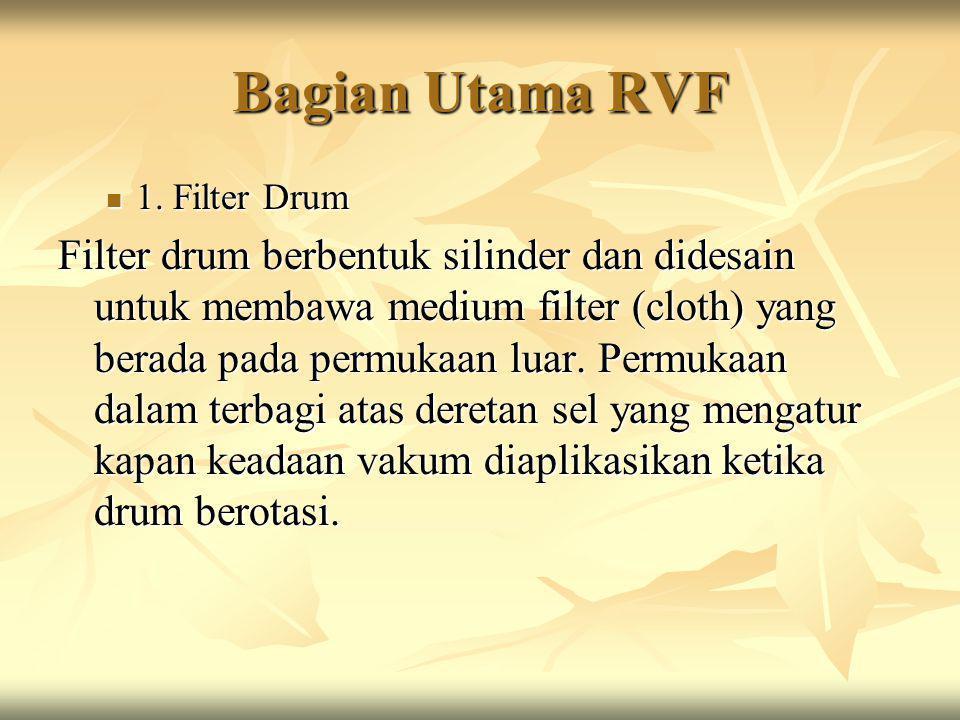 Bagian Utama RVF 1. Filter Drum 1. Filter Drum Filter drum berbentuk silinder dan didesain untuk membawa medium filter (cloth) yang berada pada permuk