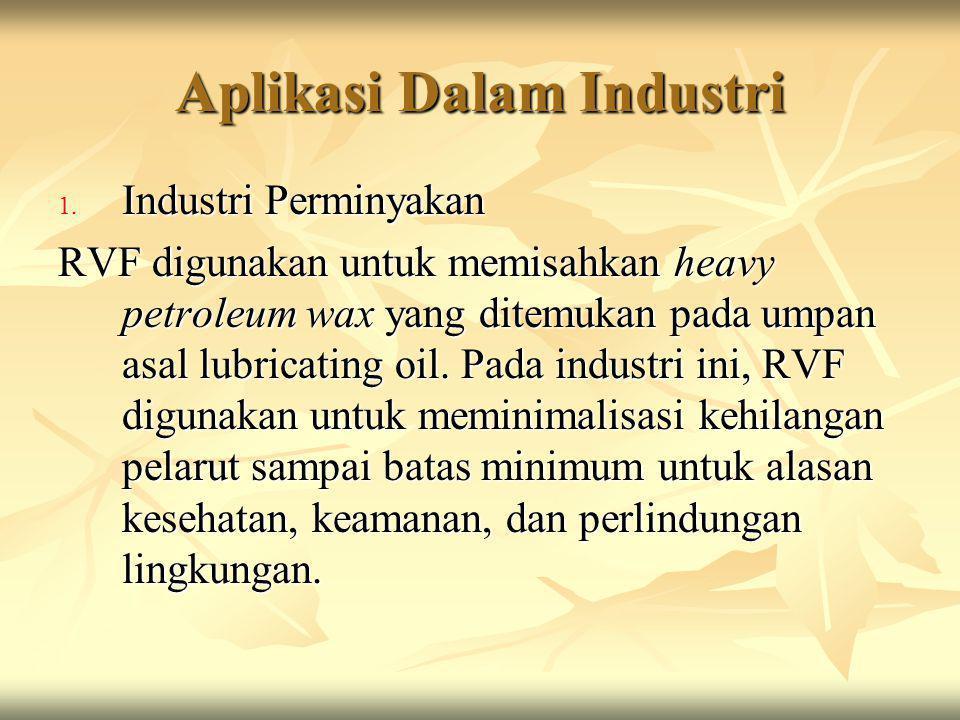 Aplikasi Dalam Industri 1.