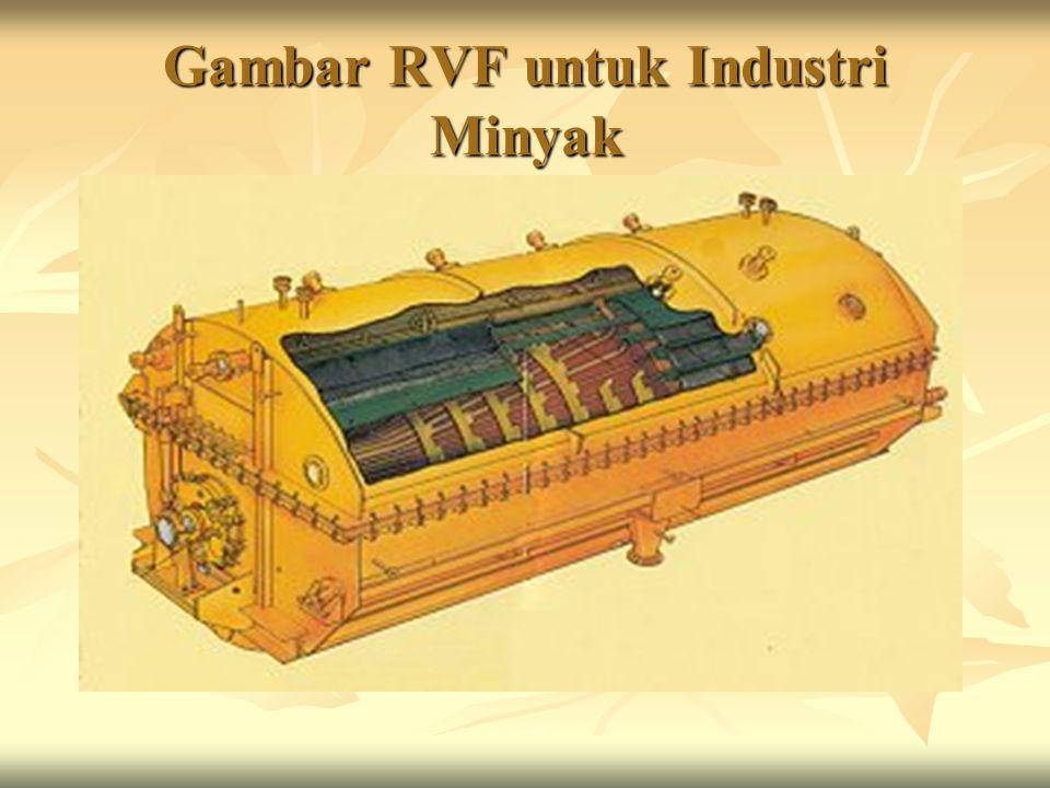Gambar RVF untuk Industri Minyak