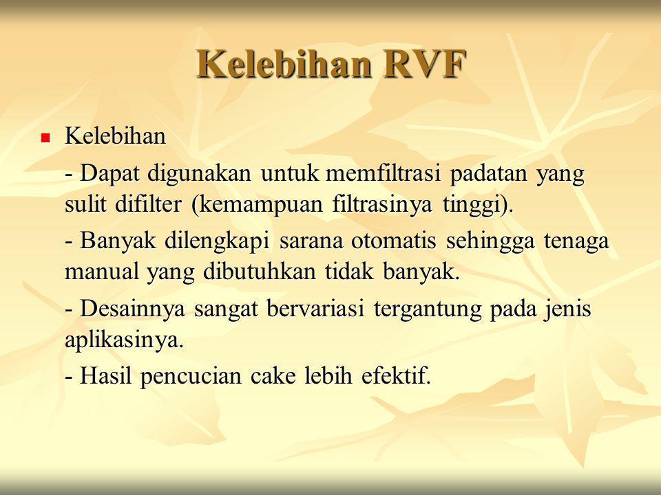 Kelebihan RVF Kelebihan Kelebihan - Dapat digunakan untuk memfiltrasi padatan yang sulit difilter (kemampuan filtrasinya tinggi).